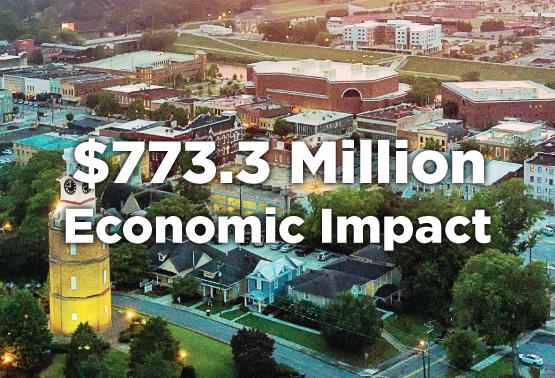 Hospitals Boost Economy